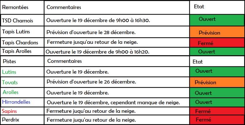 Auxois | Ma station miniature  - Page 5 P10