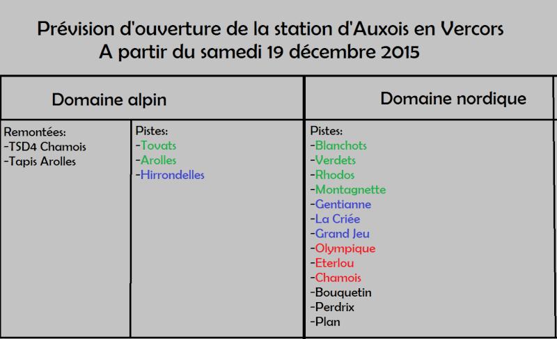 Auxois | Ma station miniature  - Page 5 Pos19d10