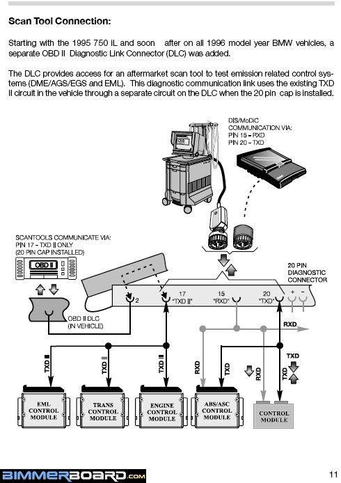 Présentation de ma 750i - Page 4 Bmw_ob10