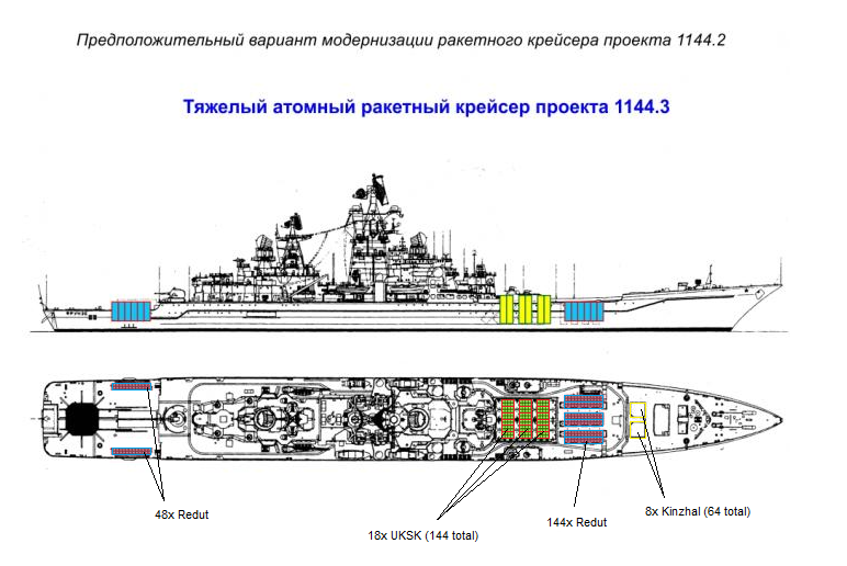 Upgraded Kirov class: Project 11442 [Admiral Nakhimov] - Page 12 5csuzz10
