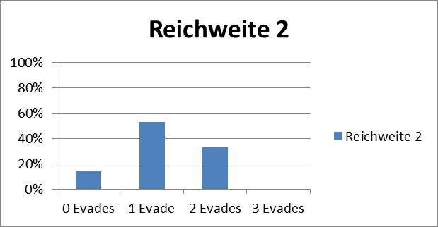 Die Mathematik hinter Poe Neues_11