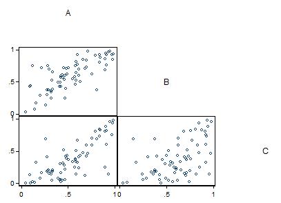 comparer - Comment comparer plusieurs estimateurs du même paramètre? Y6e8811