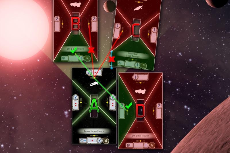 Règles de ciblage Armada11