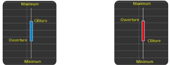 Analyse Technique 14610