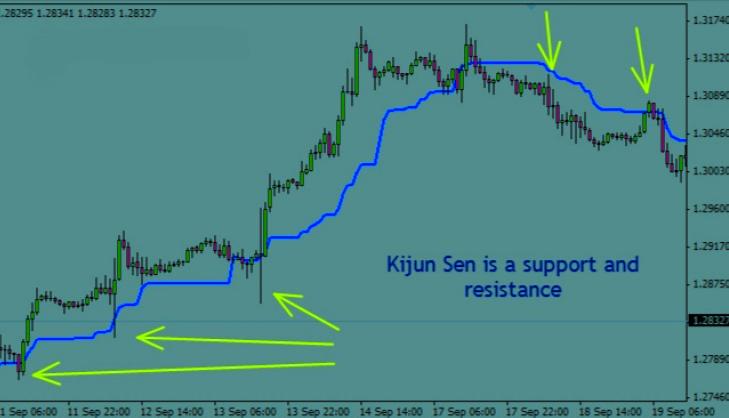 Présentation de Kijun-Sen 14_kij10