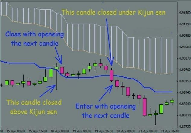 Opportunités de trade 27_kij10