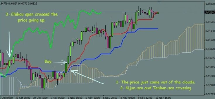 Opportunités de trade 31_con10