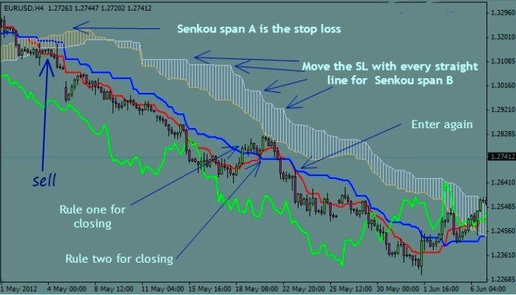 Stop loss et take profits 34_sto10