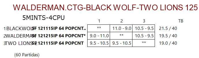 new..BLACK WOLF .CTG 2015-127