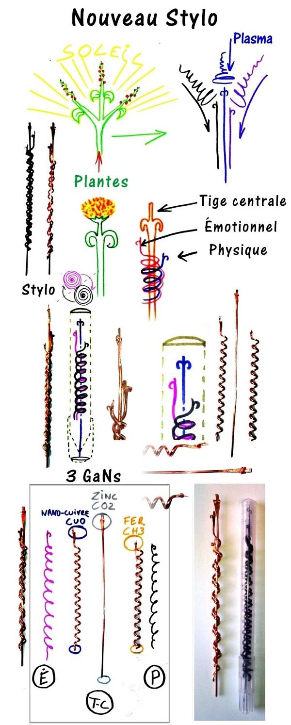 Le stylo V2 - 2 bobines Nouvea10