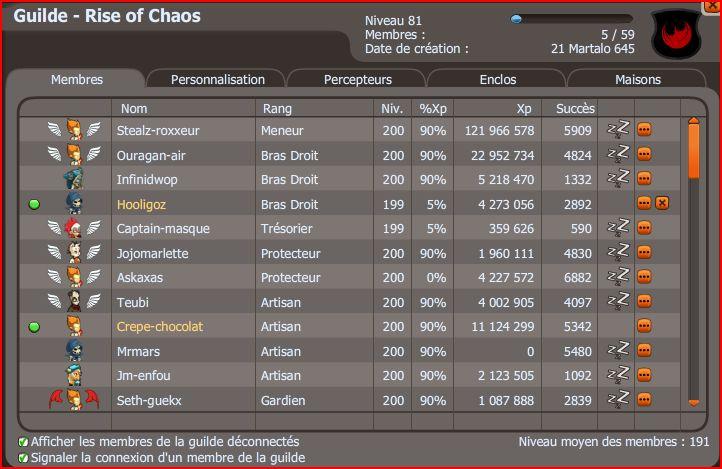 [Refusée] Nouvelle candidature Rise of Chaos Guilde11