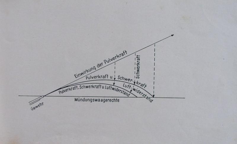 MANUEL TECHNIQUE DU G98 1214