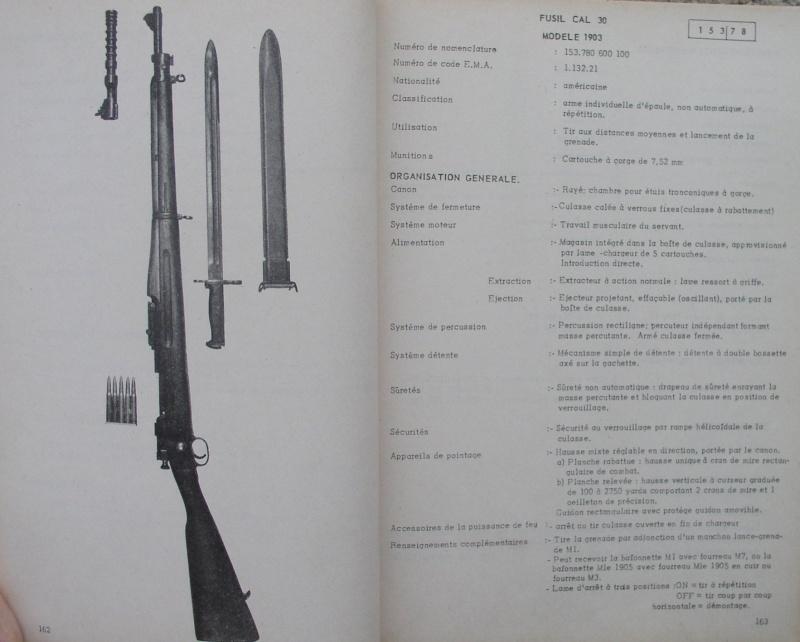 catalogue répertoire des armes légères et affuts en service dans l'armée française MAT 1191 1718