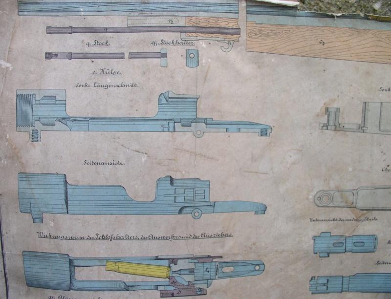 PLANCHE D'INSTRUCTION DU GEW 98 332