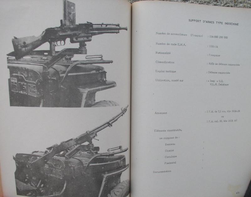 catalogue répertoire des armes légères et affuts en service dans l'armée française MAT 1191 3512
