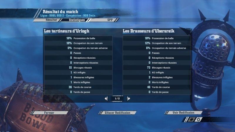 [ BOB PHR15] (Valdelterne) Les Brasseurs d'Übersreik 1 - Les tartineurs d'Urlogh 0 (Cysterion) Nain-c18