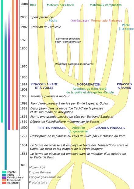 La Pinasse plan MRB au 1/25° - Page 7 Arbreg10