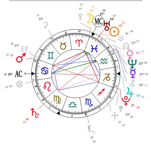Lune carré pluton Theme-11