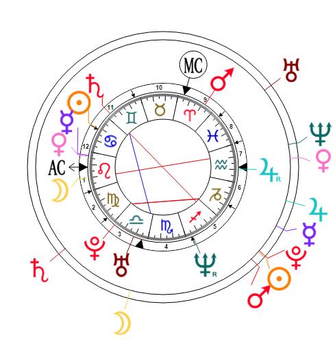 saturne carre lune en rs Transi11
