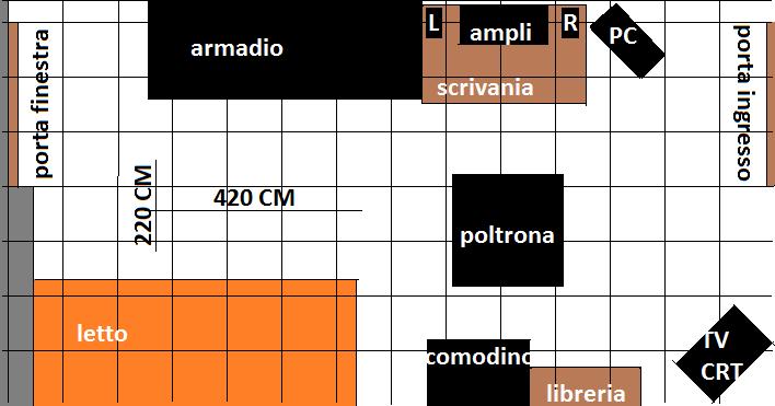 Scelta diffusori per PMA-520AE  Stanza10
