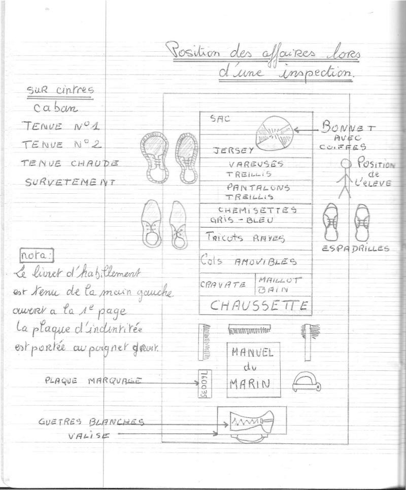 [LES TRADITIONS DANS LA MARINE] LES INSPECTIONS DE SACS - Page 3 Inspec10