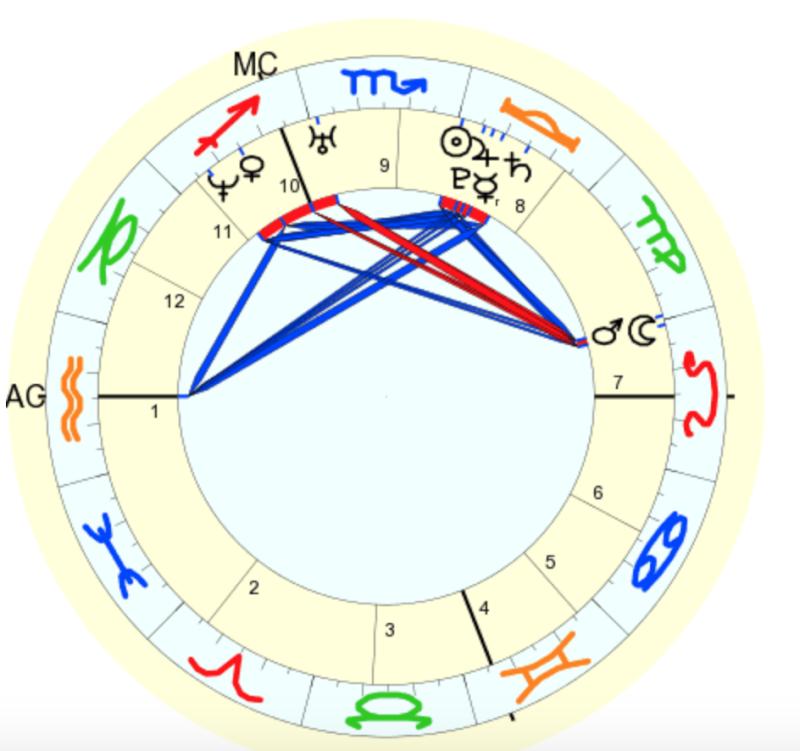 5 planètes en balance  Captur10