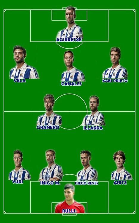 Real Sociedad de Futbol 11rso10