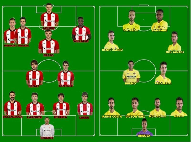 Jornada 23: Athletic - Villareal Ath-vl10