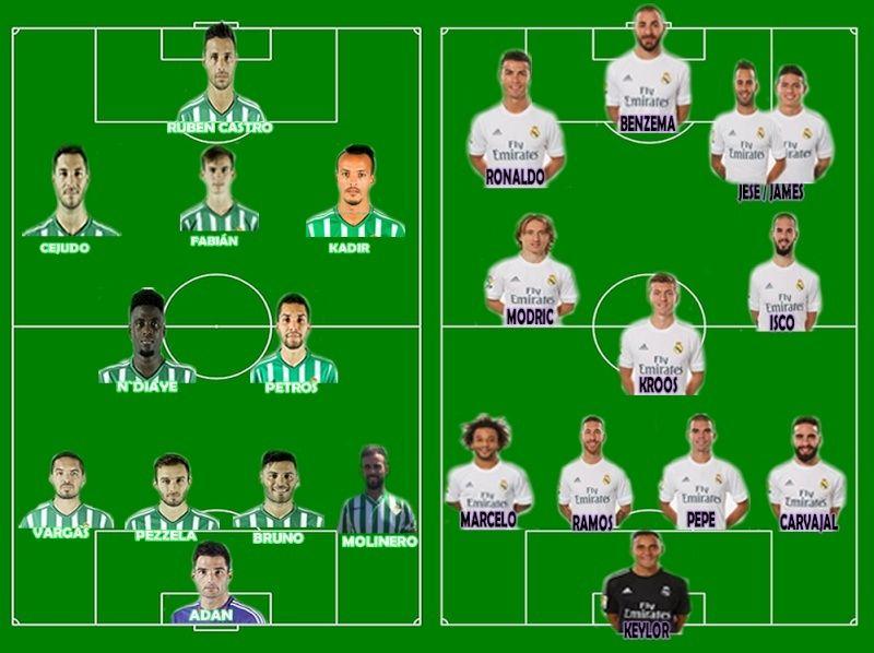 Jornada 21: Betis - Real Madrid Bet-rm10