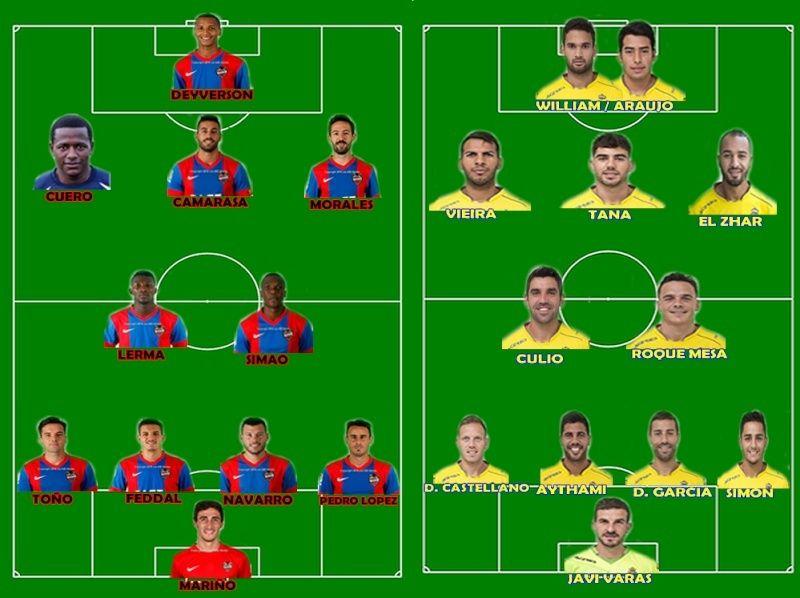 Jornada 21: Levante - Las Palmas Lev-lp10