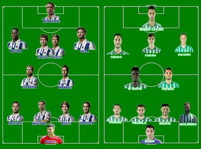 Jornada 22: Real Sociedad - Betis Rso-be10