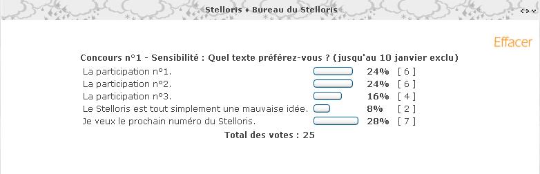 Stelloris ♦ Bureau du Stelloris A10