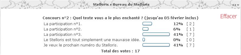 Stelloris ♦ Bureau du Stelloris K_n11