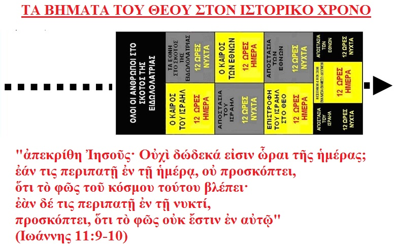 ΕΡΜΗΝΕΙΑ ΚΑΙΝΗΣ ΔΙΑΘΗΚΗΣ 12_yo_10