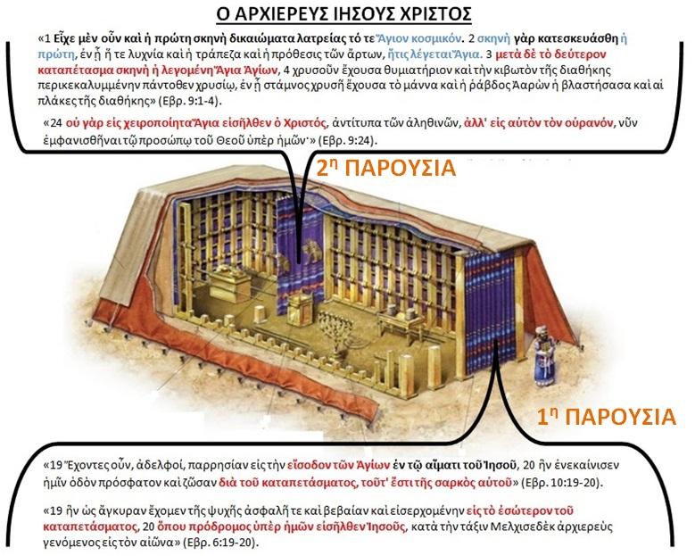 ΑΠΟΚΑΛΥΨΕΙΣ Iyyoyo10