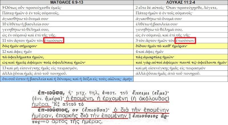 ΑΠΟΚΑΛΥΨΕΙΣ Oioy_11