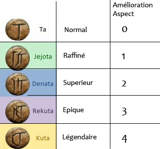 L'Enchantement [Guide Pratique] Runes-11