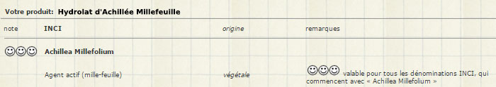 "Après rasages ""alternatifs"" vraiment sains ? Hydrol10"