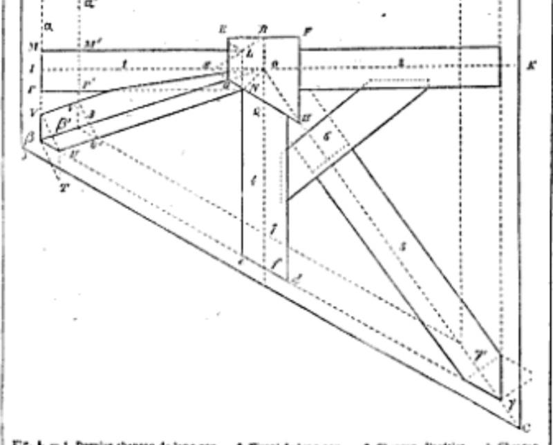 dévoiement et position de la ferme Croupe10