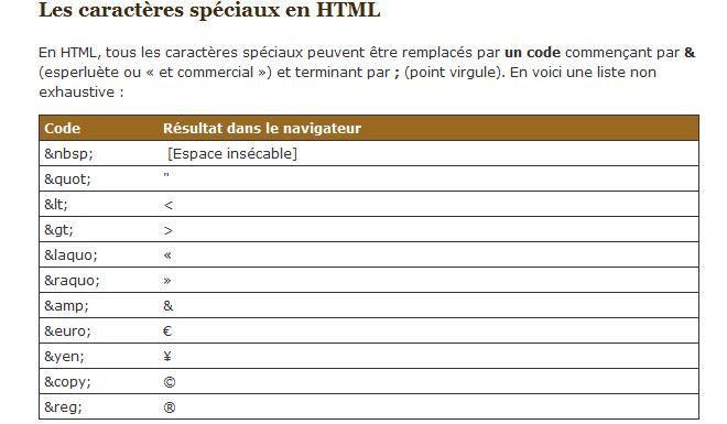 Codes ascii langage utf encodage accents fr  Caract10