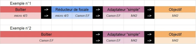 Les réducteurs de focale - Lens Turbo - Speedbooster - Focal Reducer Exempl11