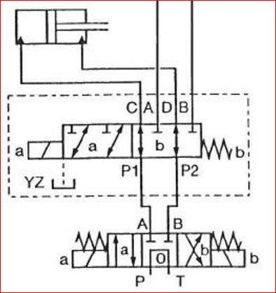 schéma ou plan hydraulique - Page 2 Captur10