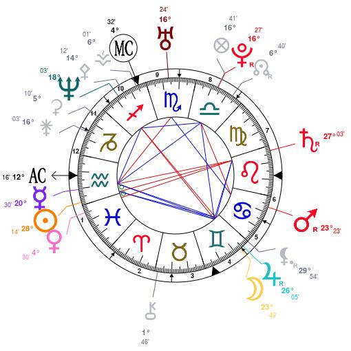 Cerf-Volant Astrot14