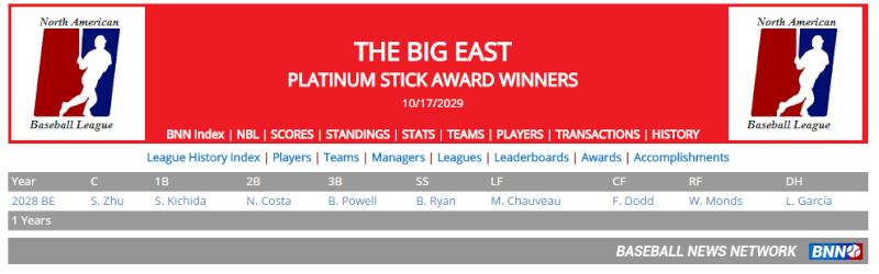 BE Platinum Stick Winners Be_pla10