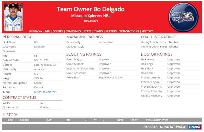 Owner History Delgad10