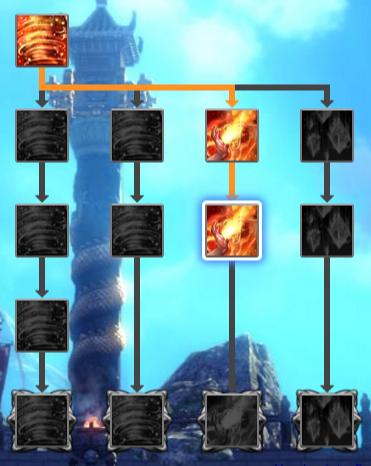 Guide super ultime of the dead du FM Burn 210