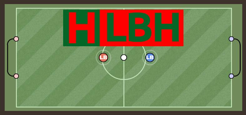 Liga Brasileira de Haxball