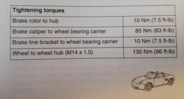 Boxster 986 : Comment remplacer les plaquettes de frein - Tutoriel Serrag11