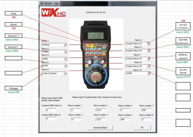 ecrire des macros pour programmer les touches de la télécommande 1ere_p12