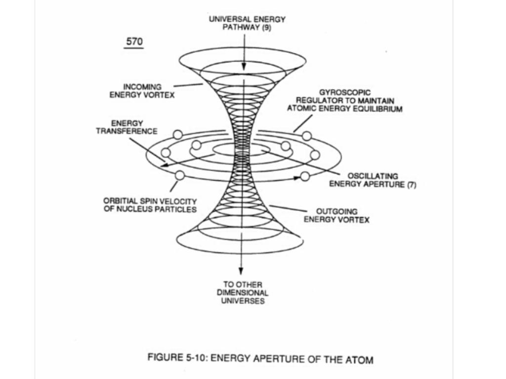 Stanley A. Meyer - Hidrogen - Pagina 6 Image11
